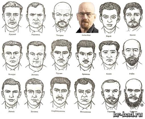 heisenberg is tatar