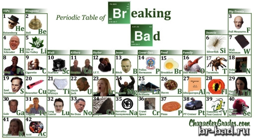 breaking-bad-periodic-table-elements-large