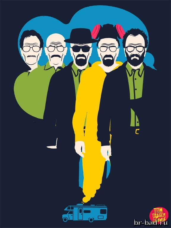 Heisenberg's evolution
